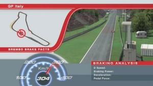 Brembo Brake Facts - Round 13 - Italy 2012
