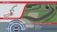 Brembo Brake Facts - Round 15 - Japan 2012
