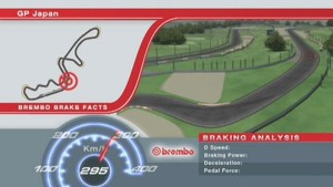Brembo Brake Facts - Round 15 - Japan 2012