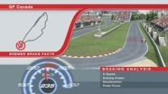 2013 Brembo Brake Facts Canada