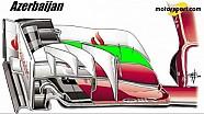 Giorgio Piola - L'aileron avant de la Ferrari SF16-H à Bakou