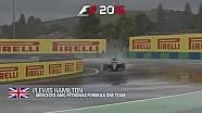 F1 2016 - Caméra embarquée en Hongrie sous la pluie