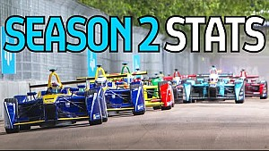 Formula E Season 2: All The Stats You Need To Know!