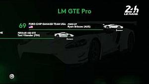 24 Heures du Mans 2017 - LM-GTE Pro class entry list