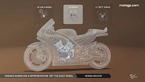 MotoGP各车队赛车引擎机构一览