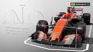 Technique - Les flux d'air en F1