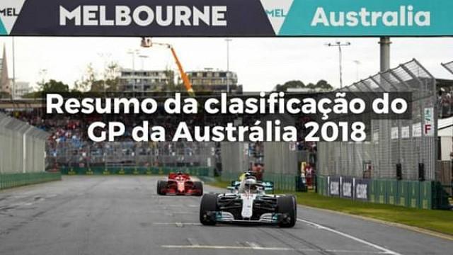 Fórmula 1 VÍDEO: Resumo do classificatório do GP da Austrália