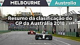 VÍDEO: Resumo do classificatório do GP da Austrália