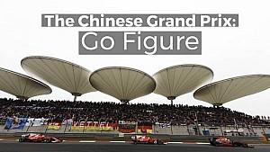 Go Figure: Chinese GP