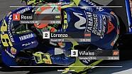 Startgrid MotoGP: Italië